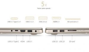 Port ASUS VivoBook S15 S510UQ