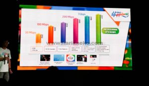 First Media Kecepatan 250Mbps