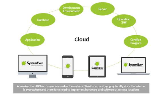 Aplikasi-ERP-Terbaik